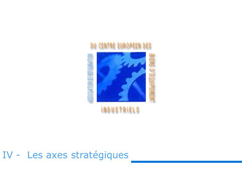 IV - Les axes stratégiques