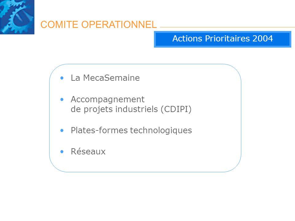 La MecaSemaine Accompagnement de projets industriels (CDIPI) Plates-formes technologiques Réseaux Actions Prioritaires 2004 COMITE OPERATIONNEL