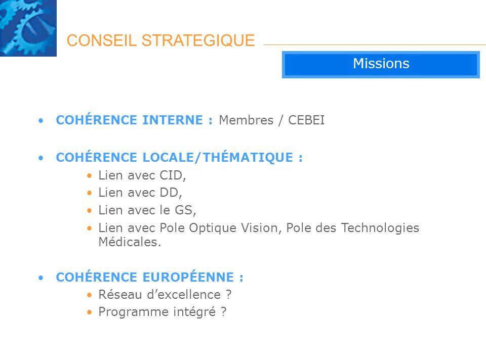 COHÉRENCE INTERNE : Membres / CEBEI COHÉRENCE LOCALE/THÉMATIQUE : Lien avec CID, Lien avec DD, Lien avec le GS, Lien avec Pole Optique Vision, Pole des Technologies Médicales.