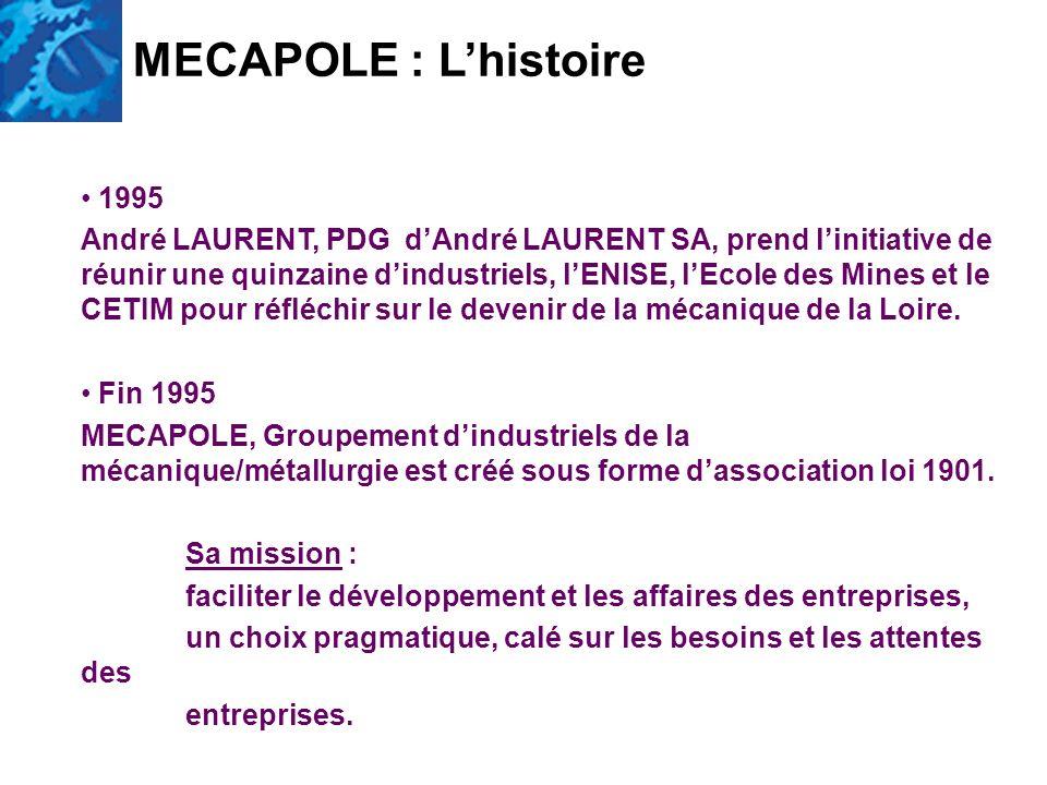 1995 André LAURENT, PDG dAndré LAURENT SA, prend linitiative de réunir une quinzaine dindustriels, lENISE, lEcole des Mines et le CETIM pour réfléchir sur le devenir de la mécanique de la Loire.