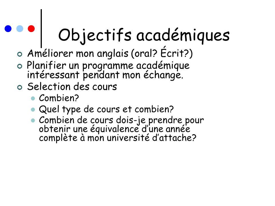 Objectifs académiques Améliorer mon anglais (oral? Écrit?) Planifier un programme académique intéressant pendant mon échange. Selection des cours Comb