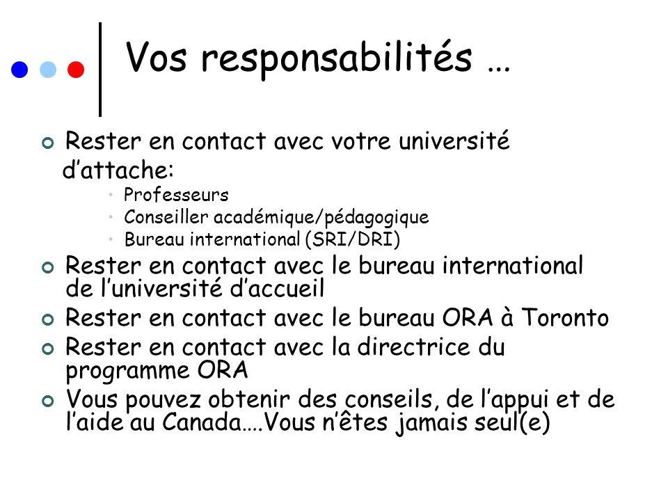 Vos responsabilités … Rester en contact avec votre université dattache: Professeurs Conseiller académique/pédagogique Bureau international (SRI/DRI) R