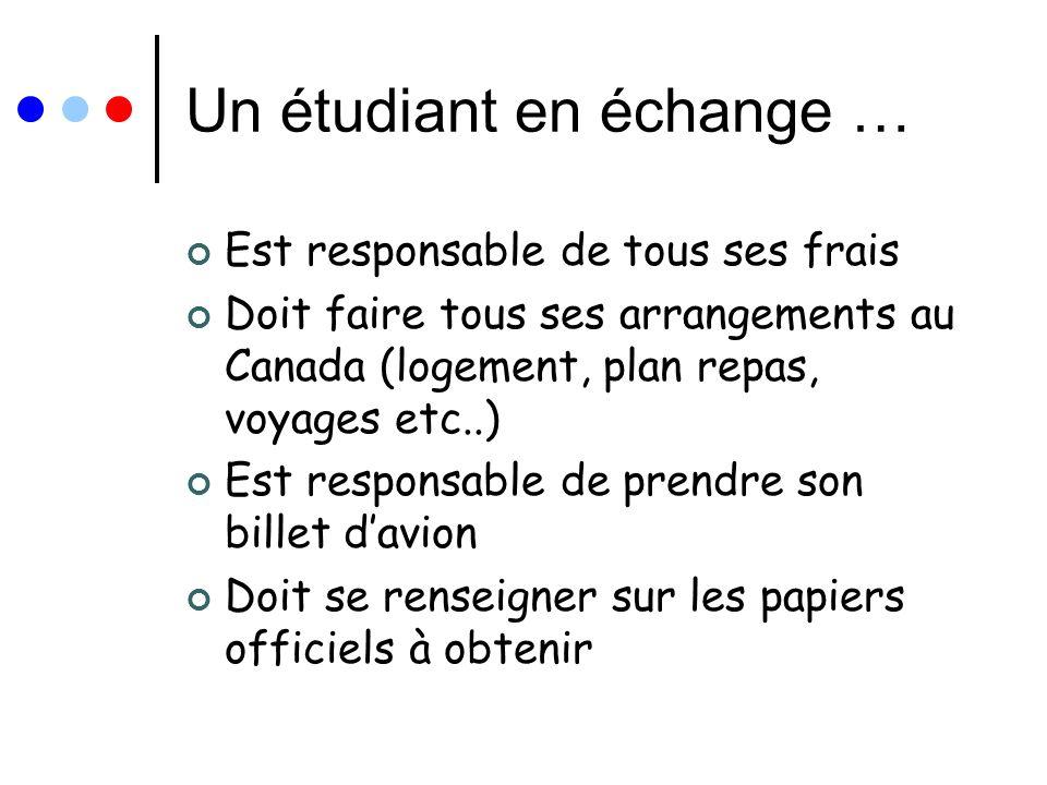 Un étudiant en échange … Est responsable de tous ses frais Doit faire tous ses arrangements au Canada (logement, plan repas, voyages etc..) Est respon