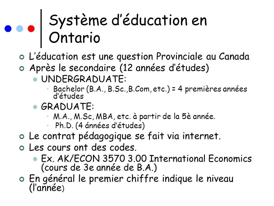 Système déducation en Ontario Léducation est une question Provinciale au Canada Après le secondaire (12 années détudes) UNDERGRADUATE: Bachelor (B.A.,