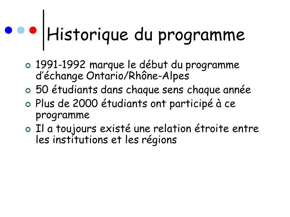 Historique du programme 1991-1992 marque le début du programme déchange Ontario/Rhône-Alpes 50 étudiants dans chaque sens chaque année Plus de 2000 ét
