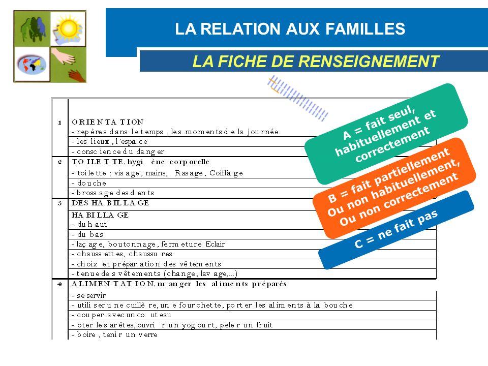 LA RELATION AUX FAMILLES LA FICHE DE RENSEIGNEMENT A = fait seul, habituellement et correctement B = fait partiellement Ou non habituellement, Ou non