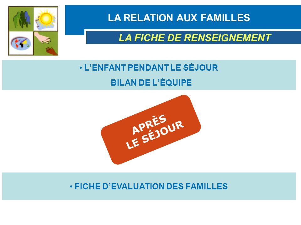 LA RELATION AUX FAMILLES LA FICHE DE RENSEIGNEMENT LENFANT PENDANT LE SÉJOUR BILAN DE LÉQUIPE FICHE DEVALUATION DES FAMILLES APRÈS LE SÉJOUR