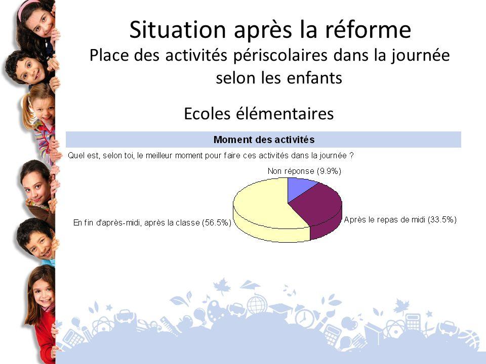 Ecoles élémentaires Situation après la réforme Place des activités périscolaires dans la journée selon les enfants