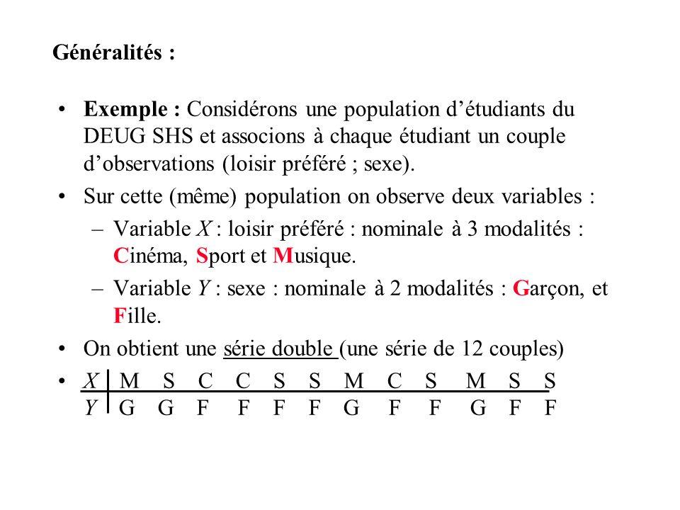 Généralités : Exemple : Considérons une population détudiants du DEUG SHS et associons à chaque étudiant un couple dobservations (loisir préféré ; sexe).