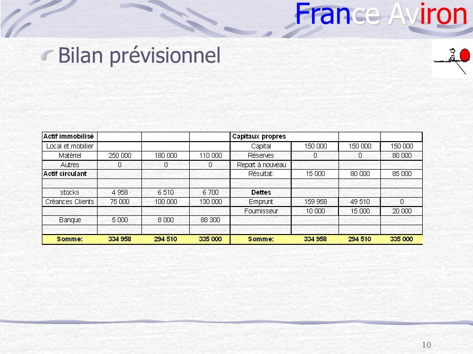 Bilan prévisionnel 10 ce Av France Aviron