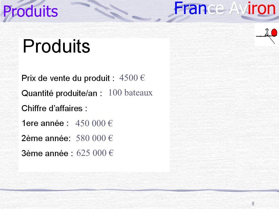 8 Produits ce Av France Aviron 4500 100 bateaux 450 000 580 000 625 000