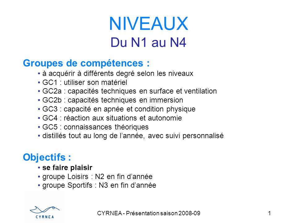 CYRNEA - Présentation saison 2008-09 1 NIVEAUX Du N1 au N4 Groupes de compétences : à acquérir à différents degré selon les niveaux GC1 : utiliser son