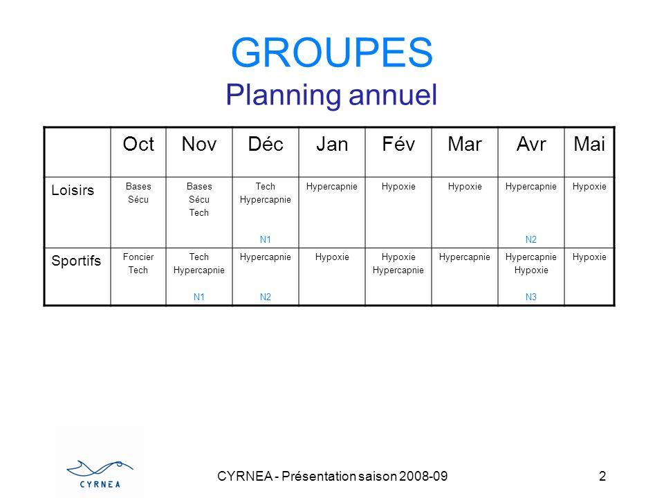 CYRNEA - Présentation saison 2008-09 2 GROUPES Planning annuel OctNovDécJanFévMarAvrMai Loisirs Bases Sécu Bases Sécu Tech Hypercapnie N1 HypercapnieH