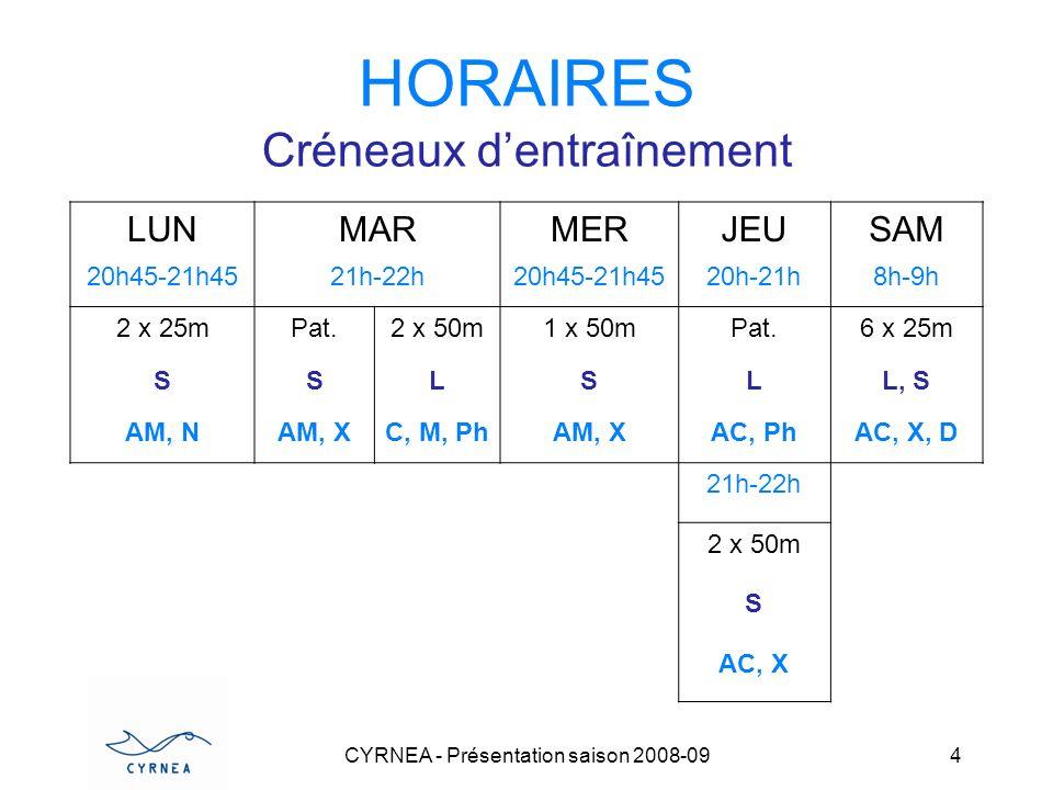 CYRNEA - Présentation saison 2008-09 4 HORAIRES Créneaux dentraînement LUNMARMERJEUSAM 20h45-21h4521h-22h20h45-21h4520h-21h8h-9h 2 x 25mPat.2 x 50m1 x