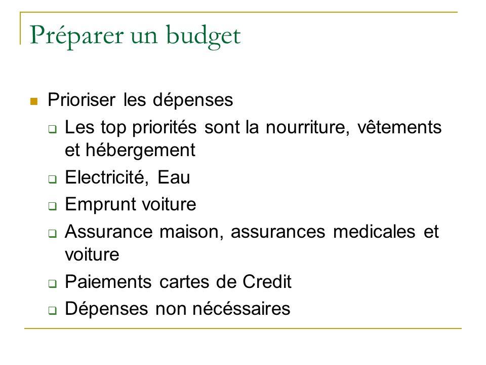Préparer un budget Prioriser les dépenses Les top priorités sont la nourriture, vêtements et hébergement Electricité, Eau Emprunt voiture Assurance ma