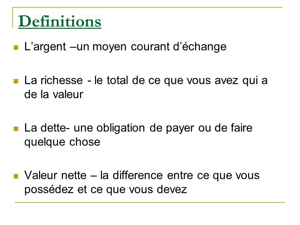 Definitions Largent –un moyen courant déchange La richesse - le total de ce que vous avez qui a de la valeur La dette- une obligation de payer ou de f