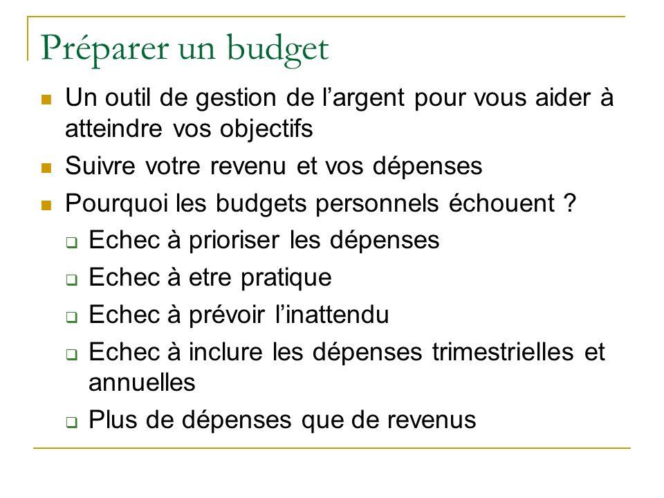 Préparer un budget Lister et prioriser les dépenses Dépenses – hebdomadaires, mensuelles, trimestrielles, semestrielles, annuelles, imprévues.