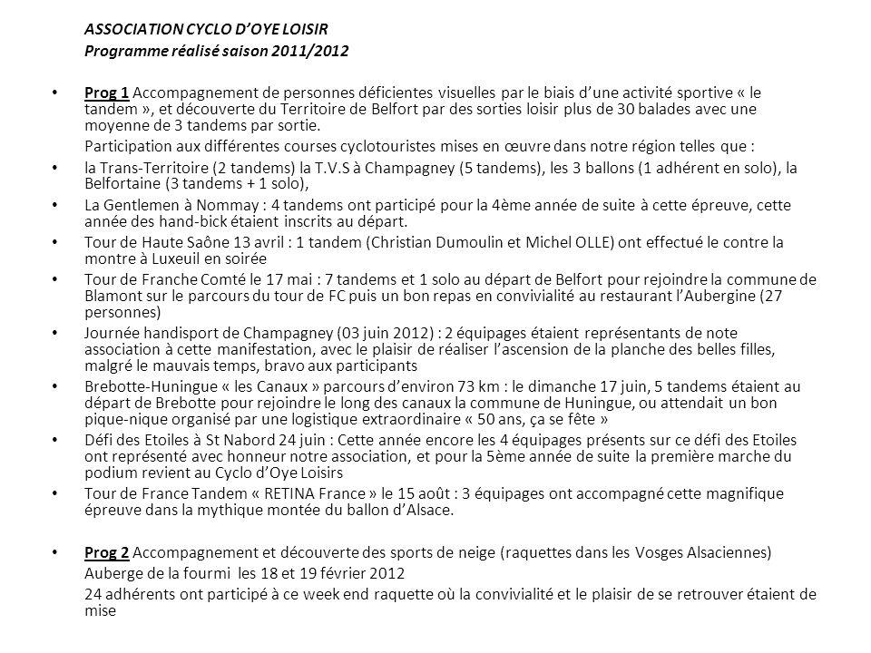 ASSOCIATION CYCLO DOYE LOISIR Programme réalisé saison 2011/2012 Prog 1 Accompagnement de personnes déficientes visuelles par le biais dune activité sportive « le tandem », et découverte du Territoire de Belfort par des sorties loisir plus de 30 balades avec une moyenne de 3 tandems par sortie.