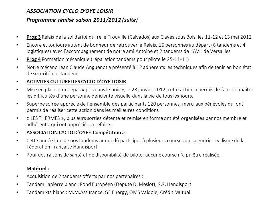ASSOCIATION CYCLO DOYE LOISIR Programme réalisé saison 2011/2012 (suite) Prog 3 Relais de la solidarité qui relie Trouville (Calvados) aux Clayes sous Bois les 11-12 et 13 mai 2012 Encore et toujours autant de bonheur de retrouver le Relais, 16 personnes au départ (6 tandems et 4 logistiques) avec laccompagnement de notre ami Antoine et 2 tandems de lAVH de Versailles Prog 4 Formation mécanique (réparation tandems pour pilote le 25-11-11) Notre mécano Jean Claude Anguenot a présenté à 12 adhérents les techniques afin de tenir en bon état de sécurité nos tandems ACTIVITES CULTURELLES CYCLO DOYE LOISIR Mise en place dun repas « pris dans le noir », le 28 janvier 2012, cette action a permis de faire connaître les difficultés dune personne déficiente visuelle dans la vie de tous les jours.