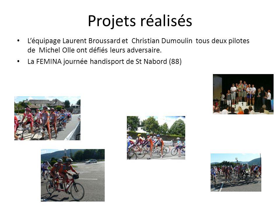 Projets réalisés Léquipage Laurent Broussard et Christian Dumoulin tous deux pilotes de Michel Olle ont défiés leurs adversaire.