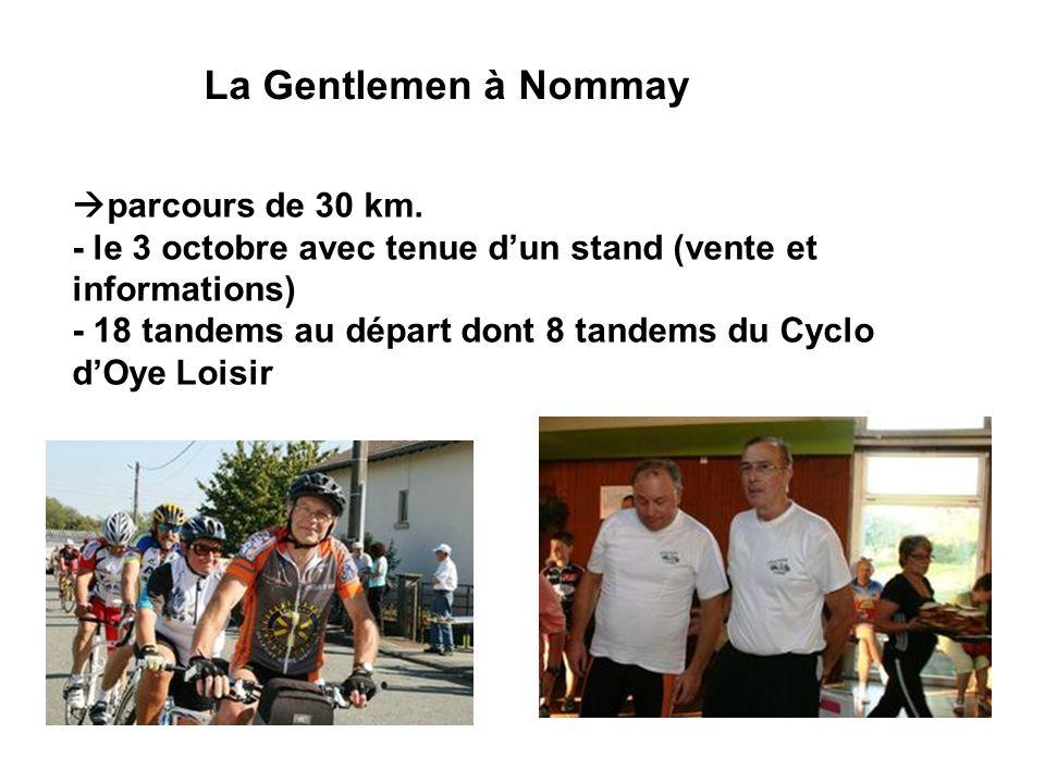 Projets réalisés Léquipage Laurent Broussard et Christian Dumoulin tous deux pilotes de Michel Olle ont défiés leurs adversaire. La FEMINA journée han