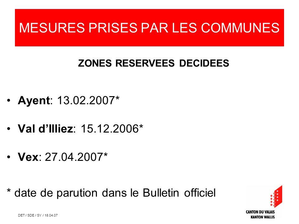 DET / SDE / SY / 18.04.07 ZONES RESERVEES DECIDEES Ayent: 13.02.2007* Val dIlliez: 15.12.2006* Vex: 27.04.2007* * date de parution dans le Bulletin of