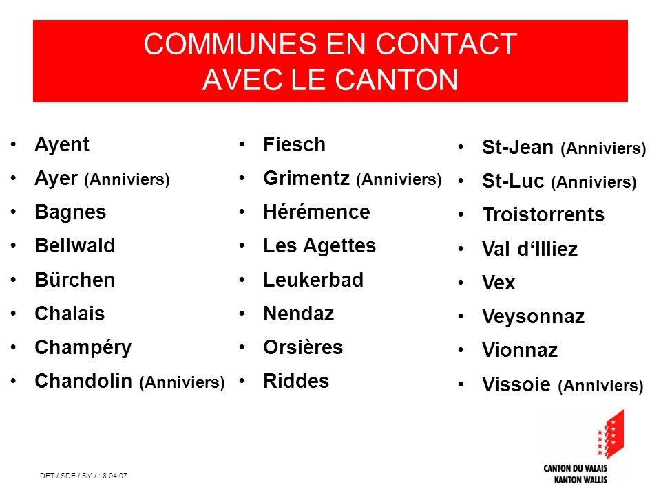 DET / SDE / SY / 18.04.07 Ayent Ayer (Anniviers) Bagnes Bellwald Bürchen Chalais Champéry Chandolin (Anniviers) St-Jean (Anniviers) St-Luc (Anniviers)
