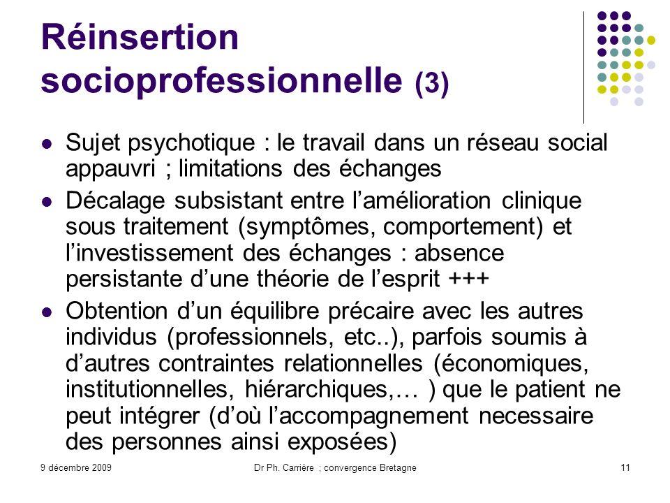 9 décembre 2009Dr Ph. Carrière ; convergence Bretagne11 Réinsertion socioprofessionnelle (3) Sujet psychotique : le travail dans un réseau social appa