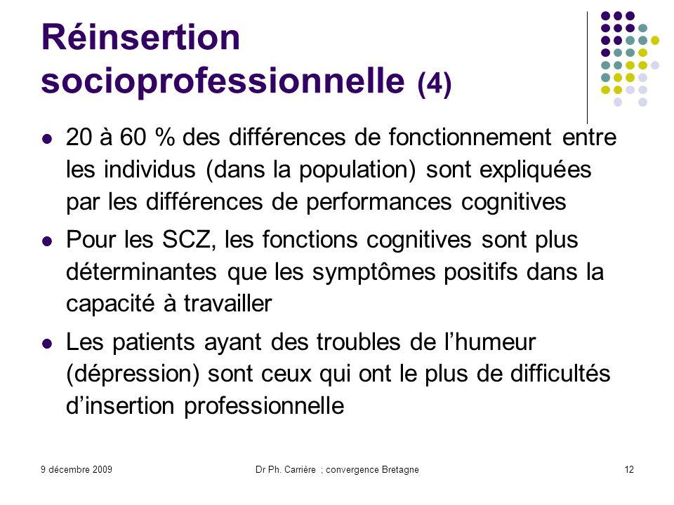 9 décembre 2009Dr Ph. Carrière ; convergence Bretagne12 Réinsertion socioprofessionnelle (4) 20 à 60 % des différences de fonctionnement entre les ind