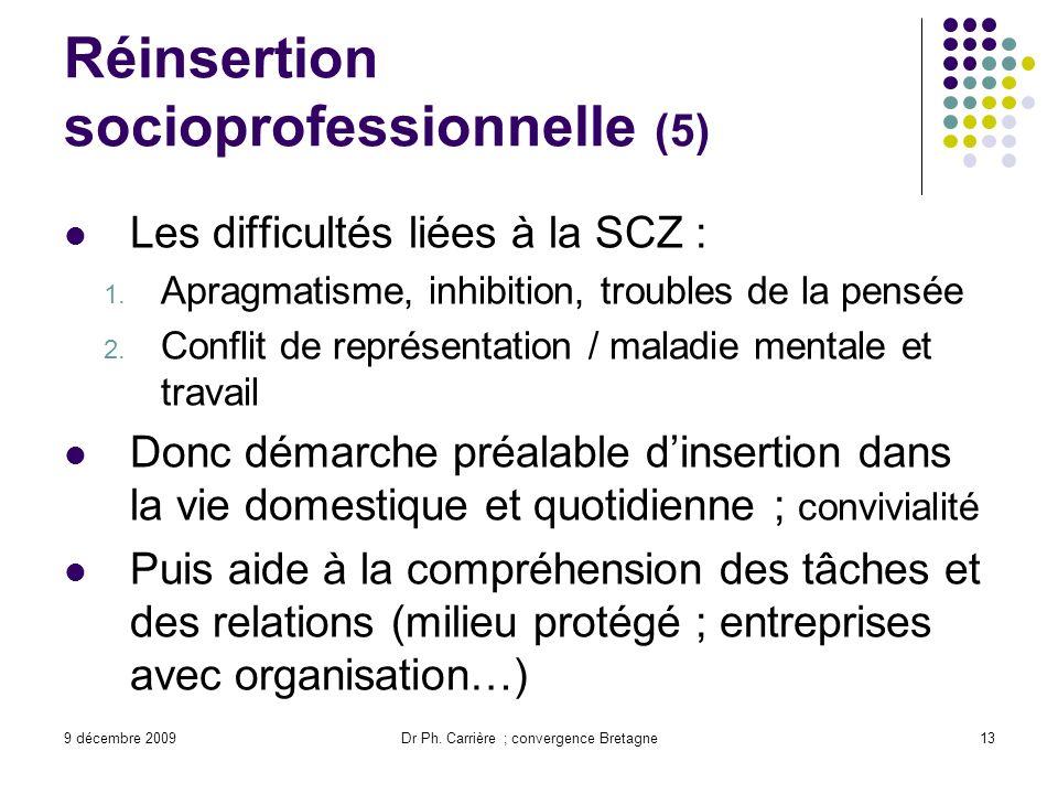 9 décembre 2009Dr Ph. Carrière ; convergence Bretagne13 Réinsertion socioprofessionnelle (5) Les difficultés liées à la SCZ : 1. Apragmatisme, inhibit