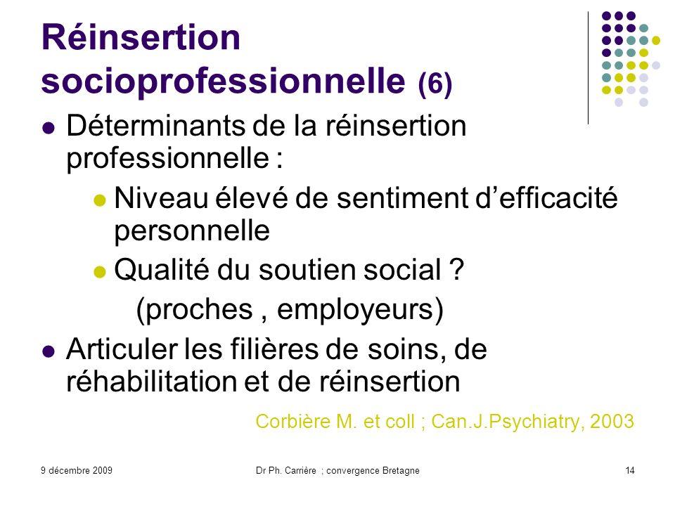 9 décembre 2009Dr Ph. Carrière ; convergence Bretagne14 Réinsertion socioprofessionnelle (6) Déterminants de la réinsertion professionnelle : Niveau é