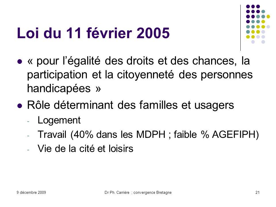 9 décembre 2009Dr Ph. Carrière ; convergence Bretagne21 Loi du 11 février 2005 « pour légalité des droits et des chances, la participation et la citoy