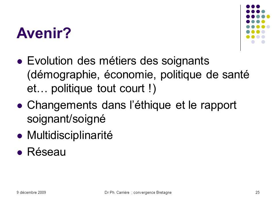 9 décembre 2009Dr Ph. Carrière ; convergence Bretagne25 Avenir? Evolution des métiers des soignants (démographie, économie, politique de santé et… pol