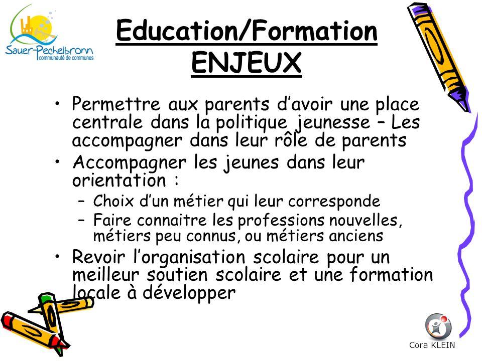 Education/Formation ENJEUX Permettre aux parents davoir une place centrale dans la politique jeunesse – Les accompagner dans leur rôle de parents Acco