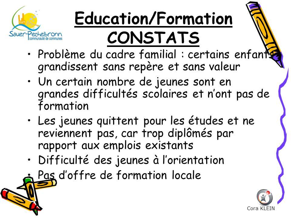 Education/Formation CONSTATS Problème du cadre familial : certains enfants grandissent sans repère et sans valeur Un certain nombre de jeunes sont en