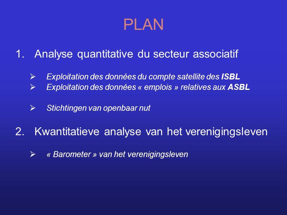 PLAN 1.Analyse quantitative du secteur associatif Exploitation des données du compte satellite des ISBL Exploitation des données « emplois » relatives