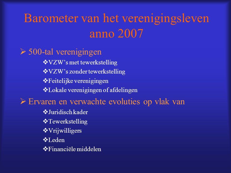 Barometer van het verenigingsleven anno 2007 500-tal verenigingen VZWs met tewerkstelling VZWs zonder tewerkstelling Feitelijke verenigingen Lokale verenigingen of afdelingen Ervaren en verwachte evoluties op vlak van Juridisch kader Tewerkstelling Vrijwilligers Leden Financiële middelen