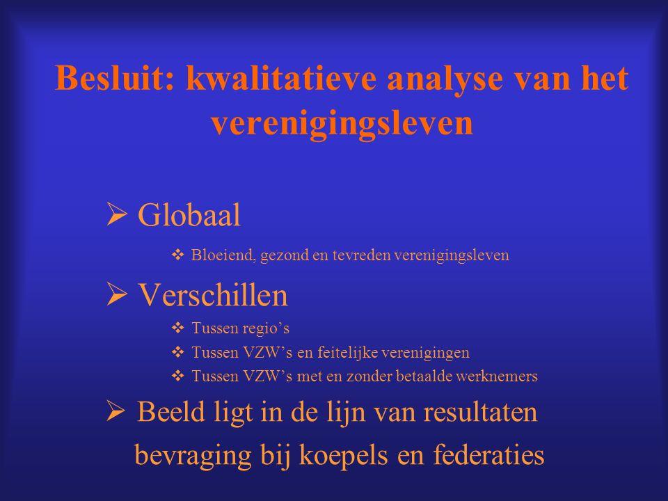 Besluit: kwalitatieve analyse van het verenigingsleven Globaal Bloeiend, gezond en tevreden verenigingsleven Verschillen Tussen regios Tussen VZWs en