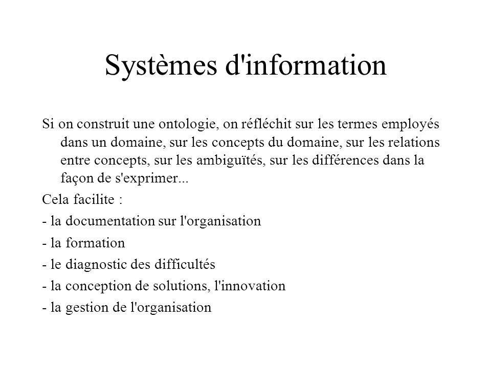 Systèmes d information Si on construit une ontologie, on réfléchit sur les termes employés dans un domaine, sur les concepts du domaine, sur les relations entre concepts, sur les ambiguïtés, sur les différences dans la façon de s exprimer...
