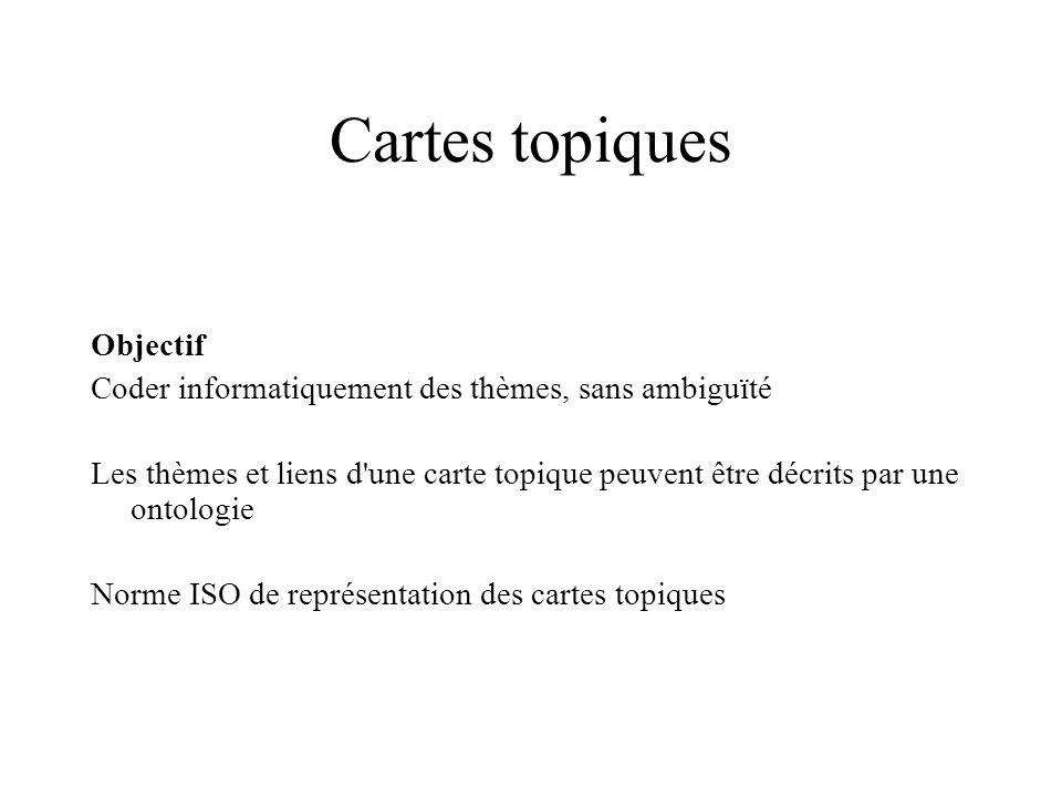 Objectif Coder informatiquement des thèmes, sans ambiguïté Les thèmes et liens d une carte topique peuvent être décrits par une ontologie Norme ISO de représentation des cartes topiques
