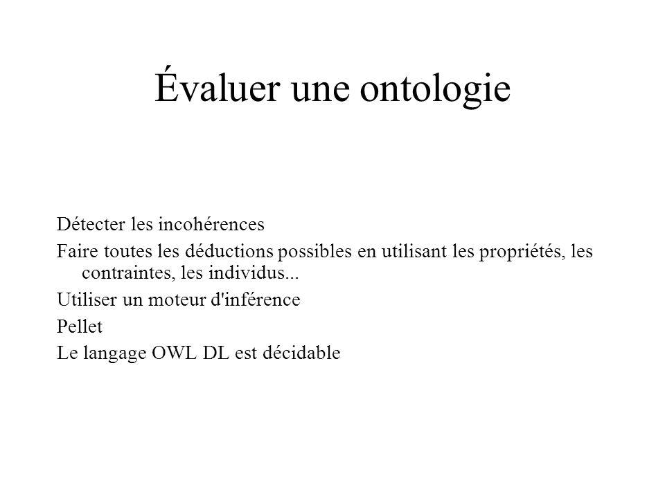 Évaluer une ontologie Détecter les incohérences Faire toutes les déductions possibles en utilisant les propriétés, les contraintes, les individus...