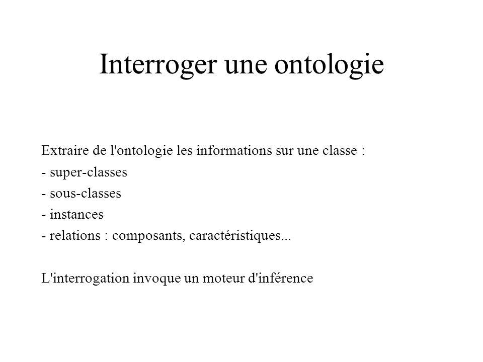 Interroger une ontologie Extraire de l ontologie les informations sur une classe : - super-classes - sous-classes - instances - relations : composants, caractéristiques...