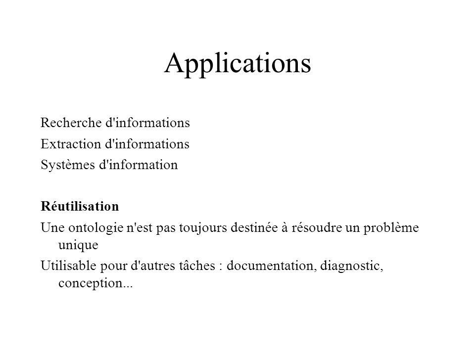 Applications Recherche d informations Extraction d informations Systèmes d information Réutilisation Une ontologie n est pas toujours destinée à résoudre un problème unique Utilisable pour d autres tâches : documentation, diagnostic, conception...