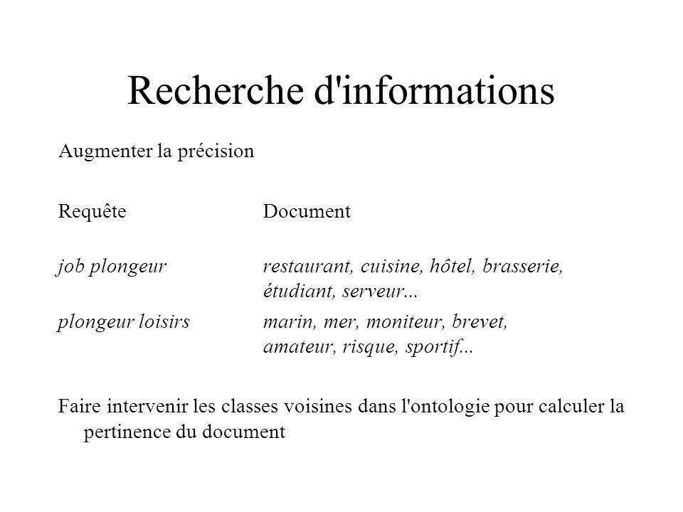 Recherche d informations Augmenter la précision RequêteDocument job plongeurrestaurant, cuisine, hôtel, brasserie, étudiant, serveur...