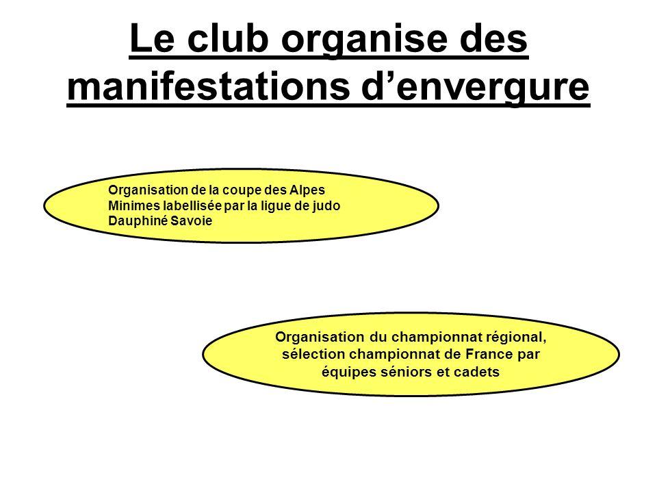 Le club organise des manifestations denvergure Organisation de la coupe des Alpes Minimes labellisée par la ligue de judo Dauphiné Savoie Organisation du championnat régional, sélection championnat de France par équipes séniors et cadets