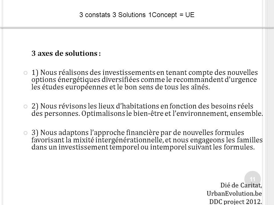 PROJET 3 axes de solutions : 1) Nous réalisons des investissements en tenant compte des nouvelles options énergétiques diversifiées comme le recommand