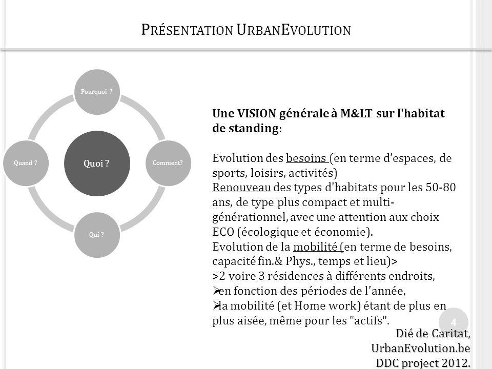 Merci pour votre attention. 15 Dié de Caritat, UrbanEvolution.be DDC project 2012.