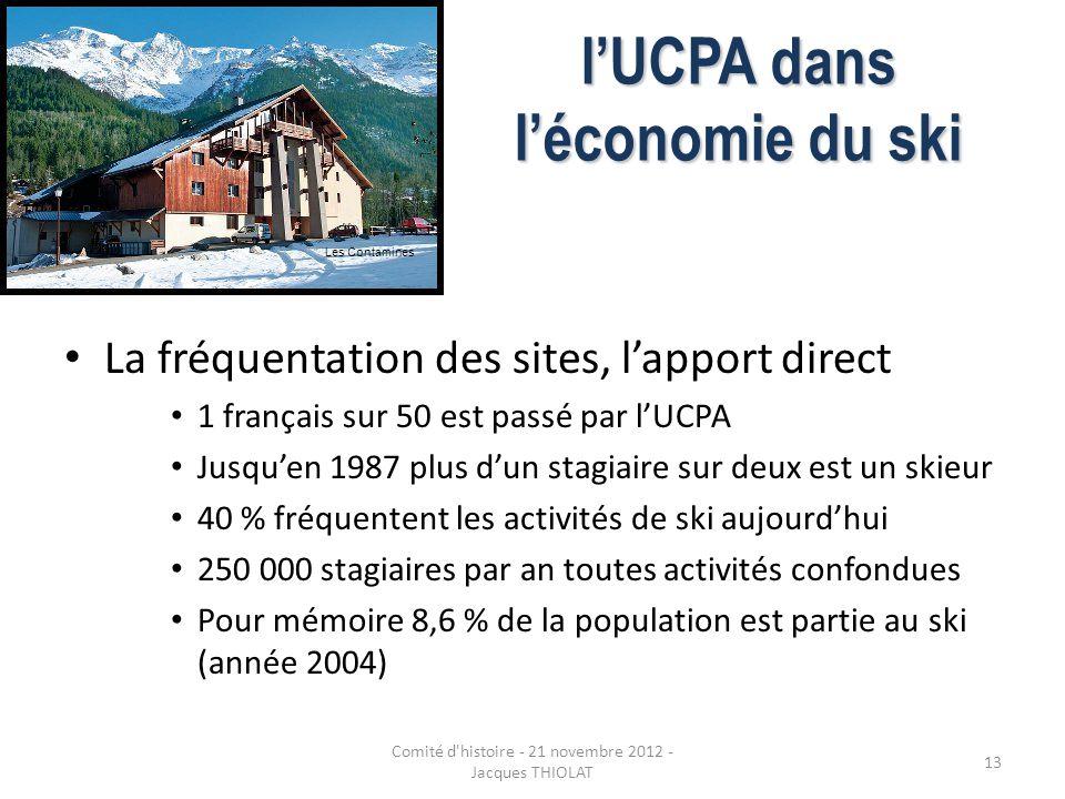 lUCPA dans léconomie du ski La fréquentation des sites, lapport direct 1 français sur 50 est passé par lUCPA Jusquen 1987 plus dun stagiaire sur deux