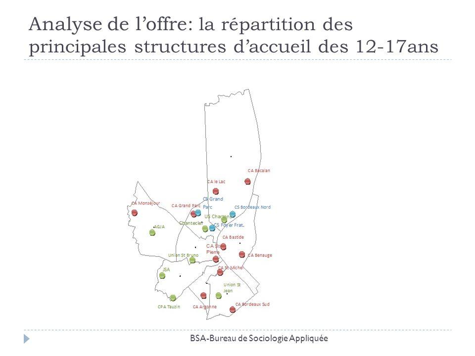 Analyse de loffre: la répartition des principales structures daccueil des 12-17ans BSA-Bureau de Sociologie Appliquée