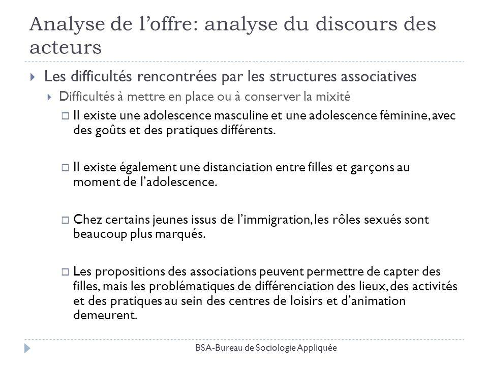 Analyse de loffre: analyse du discours des acteurs BSA-Bureau de Sociologie Appliquée Les difficultés rencontrées par les structures associatives Diff